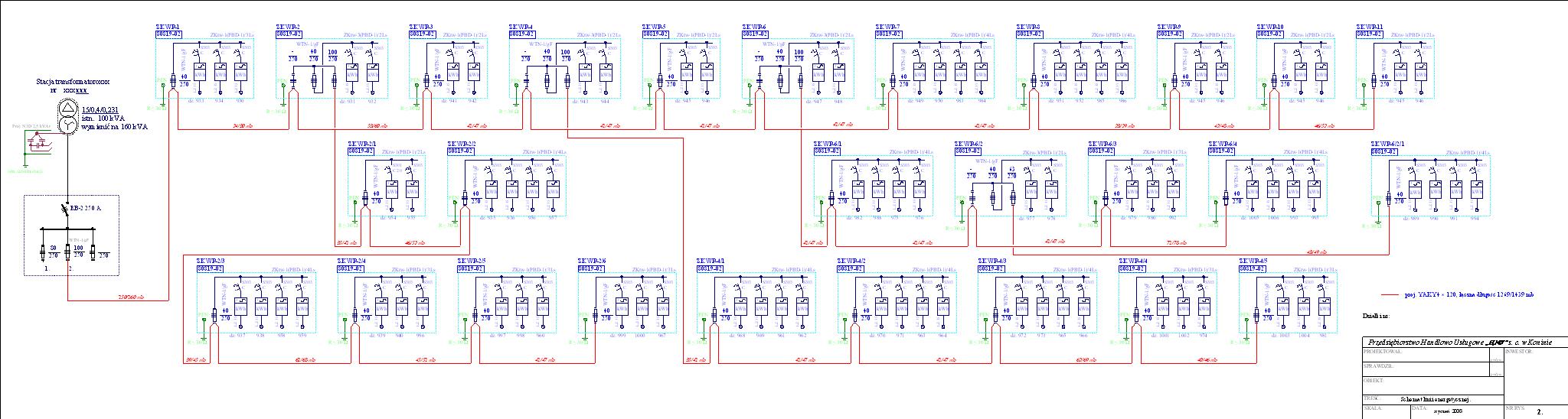 Schemat sieci kablowej NN
